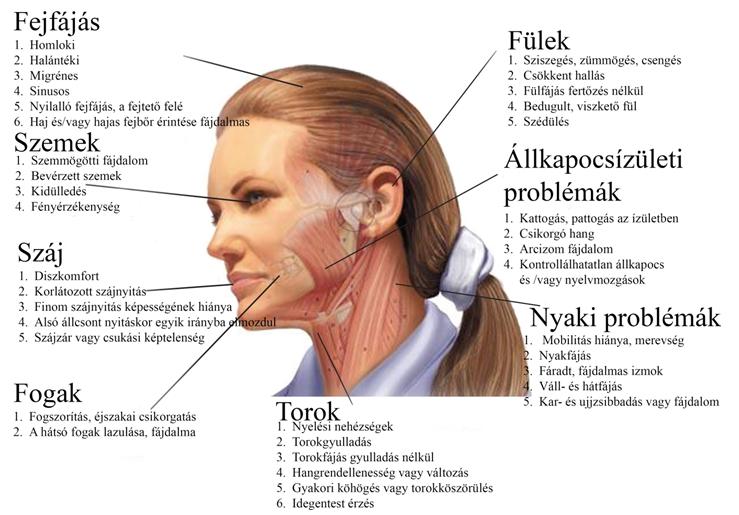 nyaki fájdalom kezelése